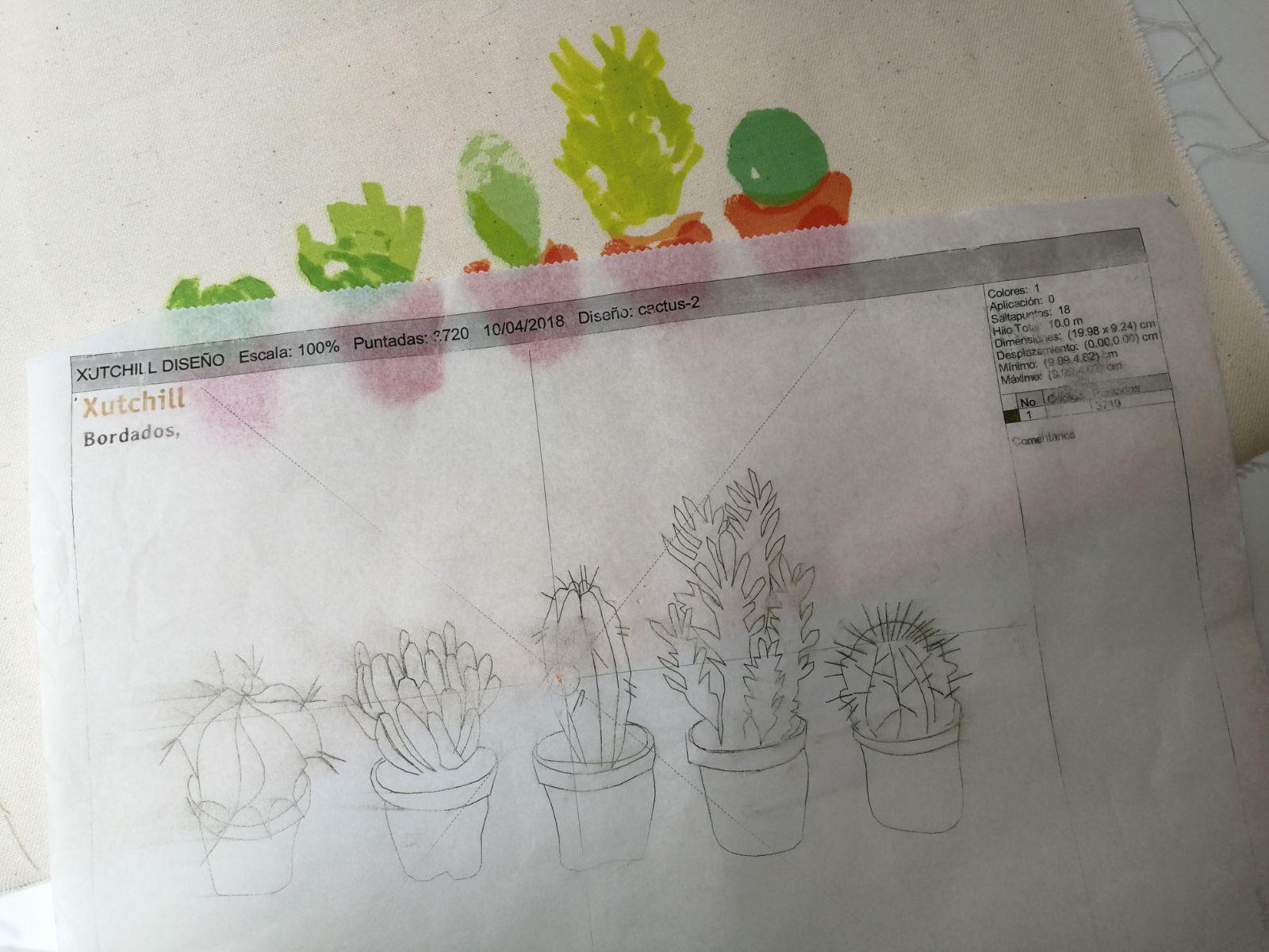 Así creamos nuestros cuadros bordados - Xutchill bordados y ...